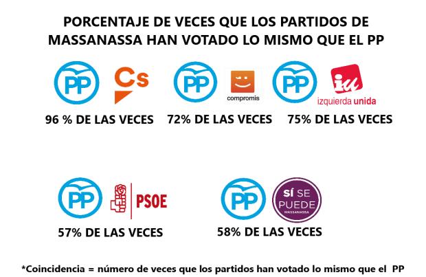 COINCIDENCIA_PARTIDOS